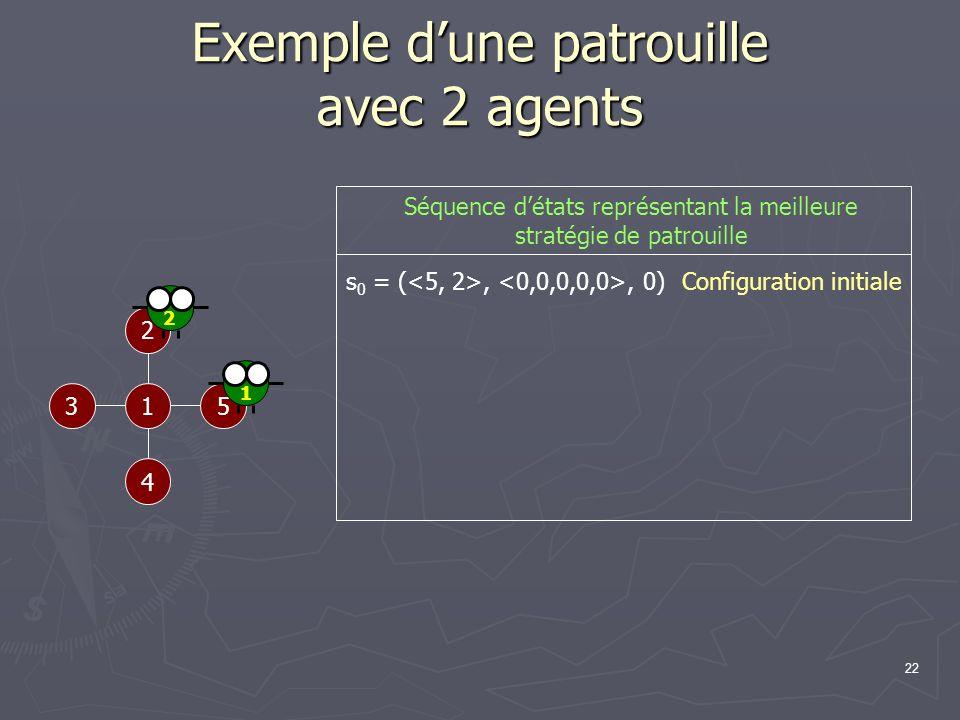 22 Exemple dune patrouille avec 2 agents 1 2 53 4 Configuration initiale s 0 = (,, 0) 12 Séquence détats représentant la meilleure stratégie de patrou