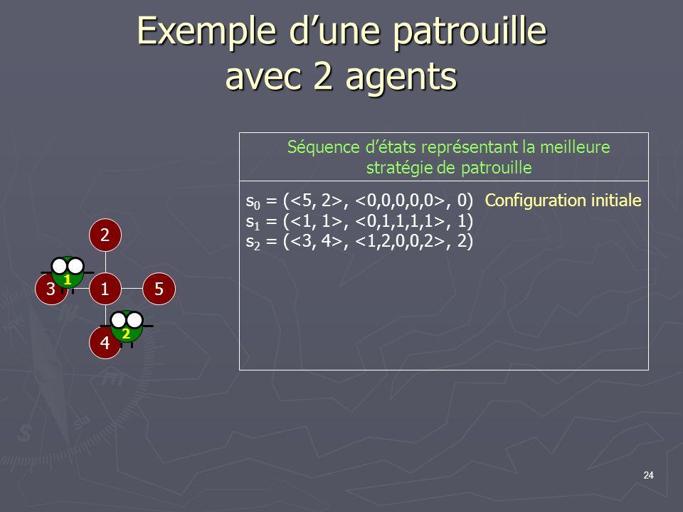 24 Exemple dune patrouille avec 2 agents 1 2 53 4 Configuration initiale s 0 = (,, 0) s 1 = (,, 1) s 2 = (,, 2) 12 Séquence détats représentant la mei