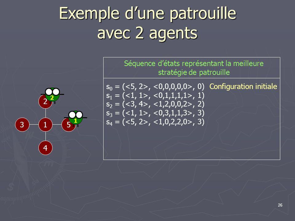 26 Exemple dune patrouille avec 2 agents 1 2 53 4 Configuration initiale s 0 = (,, 0) s 1 = (,, 1) s 2 = (,, 2) s 3 = (,, 3) s 4 = (,, 3) 12 Séquence