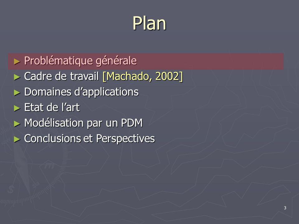 3 Plan Problématique générale Problématique générale Cadre de travail [Machado, 2002] Cadre de travail [Machado, 2002] Domaines dapplications Domaines