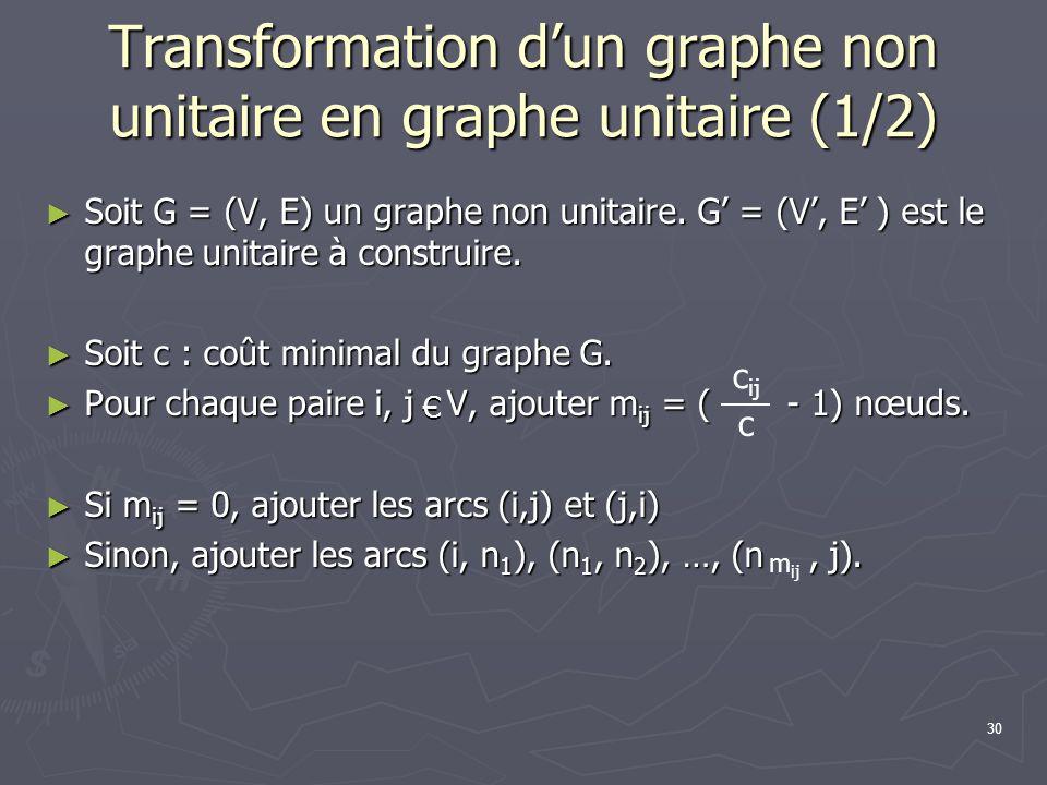 30 Transformation dun graphe non unitaire en graphe unitaire (1/2) Soit G = (V, E) un graphe non unitaire. G = (V, E ) est le graphe unitaire à constr