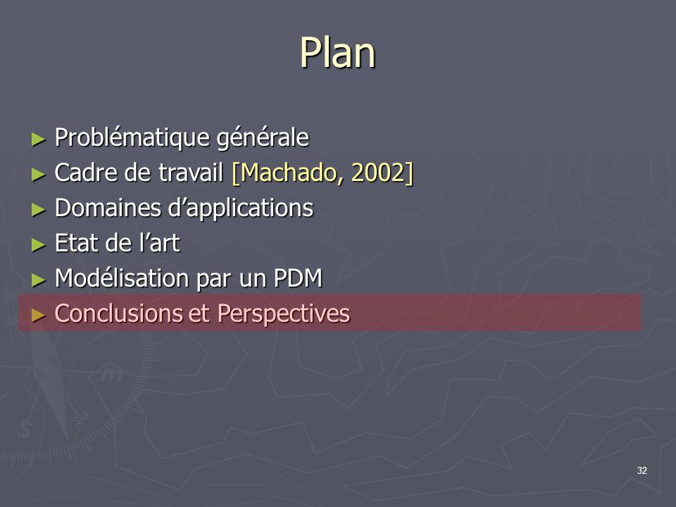 32 Plan Problématique générale Problématique générale Cadre de travail [Machado, 2002] Cadre de travail [Machado, 2002] Domaines dapplications Domaine