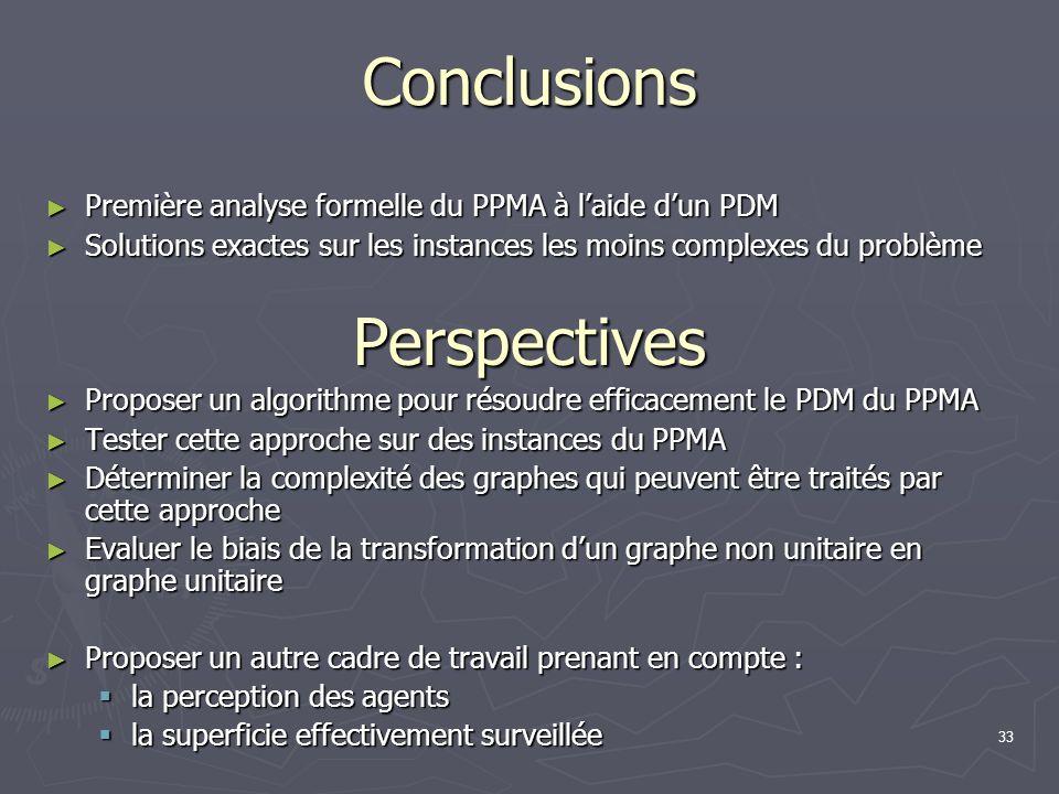 33 Conclusions Première analyse formelle du PPMA à laide dun PDM Première analyse formelle du PPMA à laide dun PDM Solutions exactes sur les instances