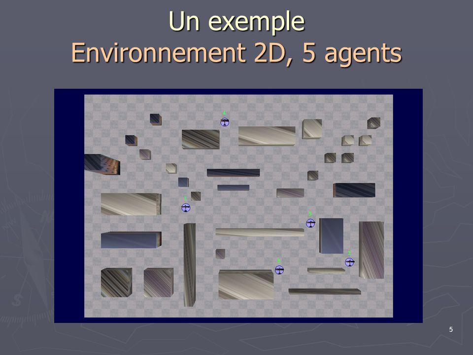 5 Un exemple Environnement 2D, 5 agents