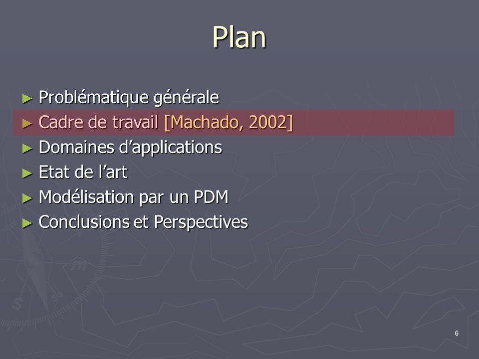 6 Plan Problématique générale Problématique générale Cadre de travail [Machado, 2002] Cadre de travail [Machado, 2002] Domaines dapplications Domaines
