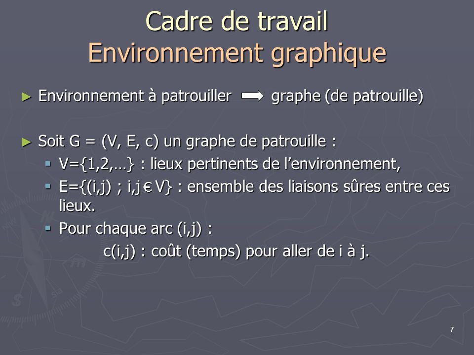 7 Cadre de travail Environnement graphique Environnement à patrouiller graphe (de patrouille) Environnement à patrouiller graphe (de patrouille) Soit