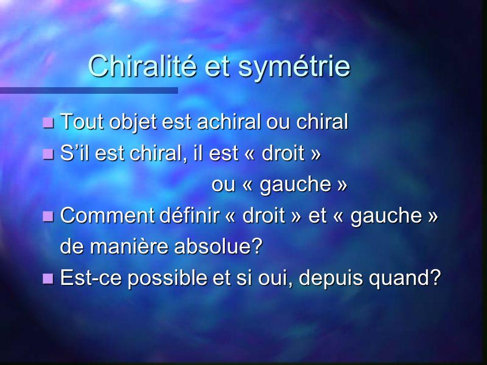 Chiralité et symétrie Tout objet est achiral ou chiral Tout objet est achiral ou chiral Sil est chiral, il est « droit » Sil est chiral, il est « droi