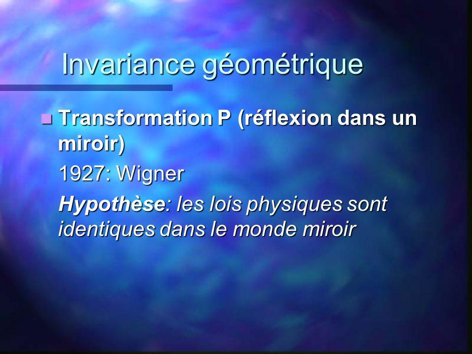 Invariance géométrique Transformation P (réflexion dans un miroir) Transformation P (réflexion dans un miroir) 1927: Wigner Hypothèse: les lois physiq