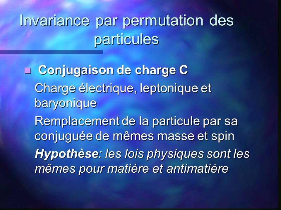 Invariance par permutation des particules Conjugaison de charge C Conjugaison de charge C Charge électrique, leptonique et baryonique Remplacement de