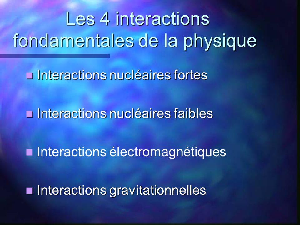 Les 4 interactions fondamentales de la physique Les 4 interactions fondamentales de la physique Interactions nucléaires fortes Interactions nucléaires