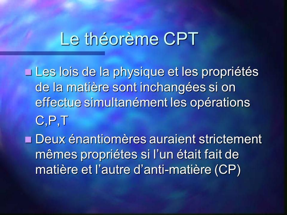 Le théorème CPT Les lois de la physique et les propriétés de la matière sont inchangées si on effectue simultanément les opérations Les lois de la phy