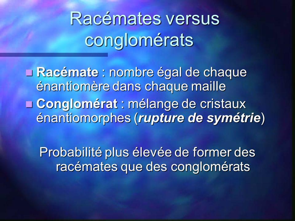 Racémates versus conglomérats Racémate : nombre égal de chaque énantiomère dans chaque maille Racémate : nombre égal de chaque énantiomère dans chaque