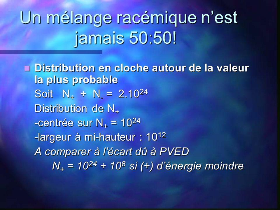 Un mélange racémique nest jamais 50:50! Un mélange racémique nest jamais 50:50! Distribution en cloche autour de la valeur la plus probable Distributi