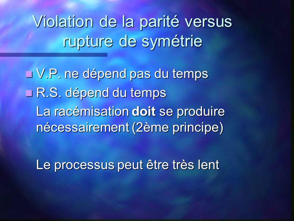 Violation de la parité versus rupture de symétrie V.P. ne dépend pas du temps V.P. ne dépend pas du temps R.S. dépend du temps R.S. dépend du temps La