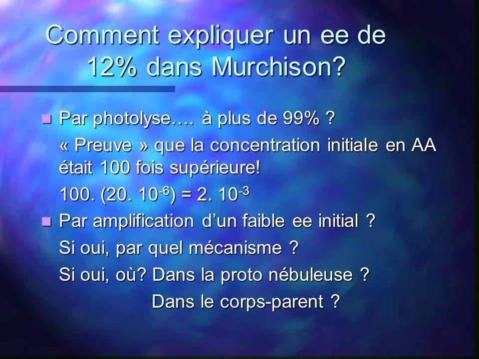 Comment expliquer un ee de 12% dans Murchison? Par photolyse…. à plus de 99% ? Par photolyse…. à plus de 99% ? « Preuve » que la concentration initial