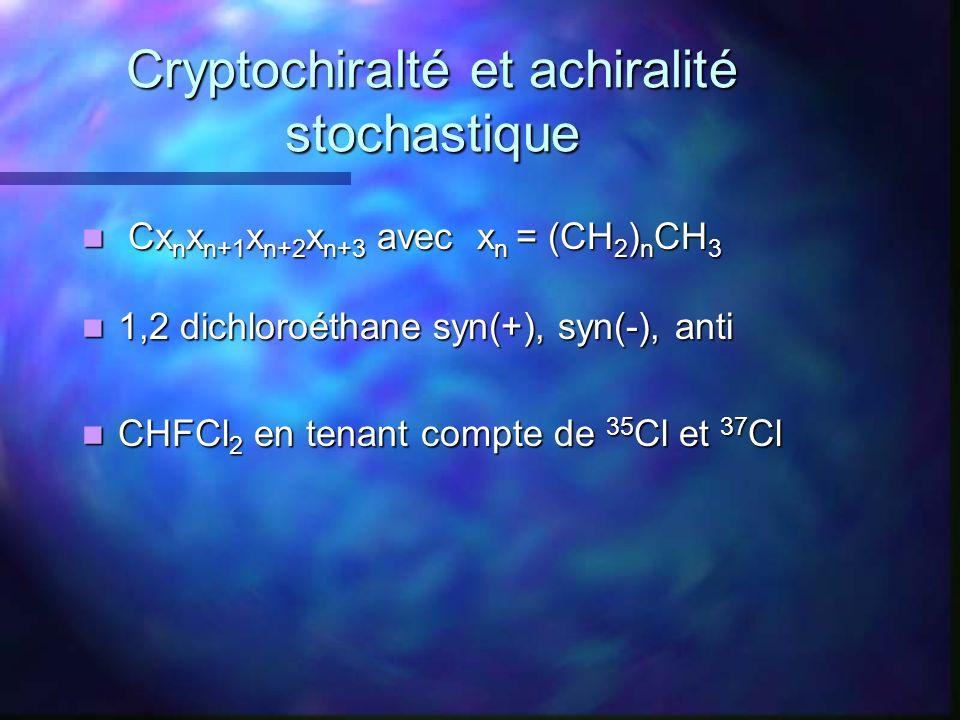 Cryptochiralté et achiralité stochastique Cx n x n+1 x n+2 x n+3 avec x n = (CH 2 ) n CH 3 Cx n x n+1 x n+2 x n+3 avec x n = (CH 2 ) n CH 3 1,2 dichlo