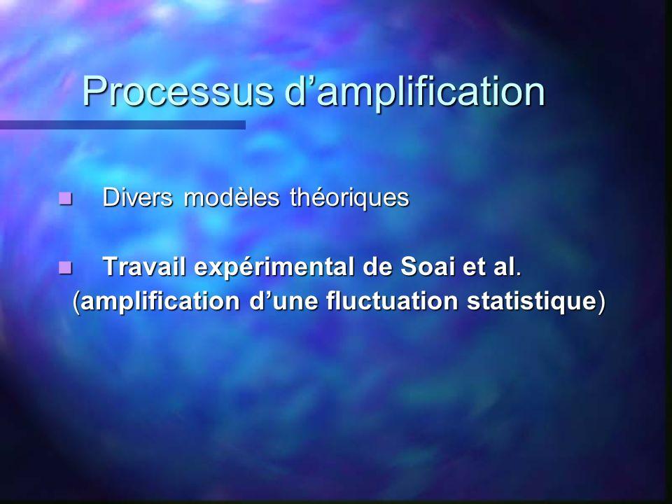 Processus damplification Processus damplification Divers modèles théoriques Divers modèles théoriques Travail expérimental de Soai et al. Travail expé