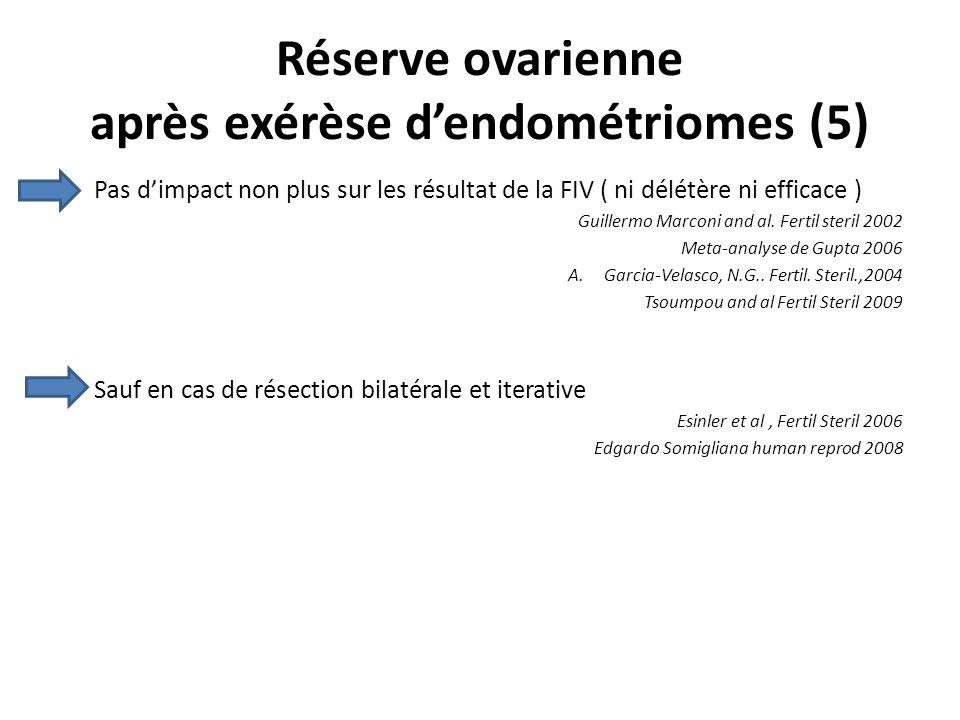 Réserve ovarienne après exérèse dendométriomes (5) Pas dimpact non plus sur les résultat de la FIV ( ni délétère ni efficace ) Guillermo Marconi and a
