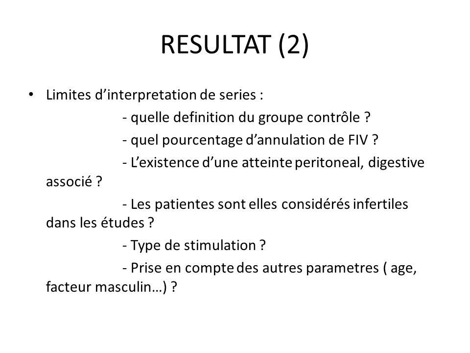 RESULTAT (2) Limites dinterpretation de series : - quelle definition du groupe contrôle ? - quel pourcentage dannulation de FIV ? - Lexistence dune at