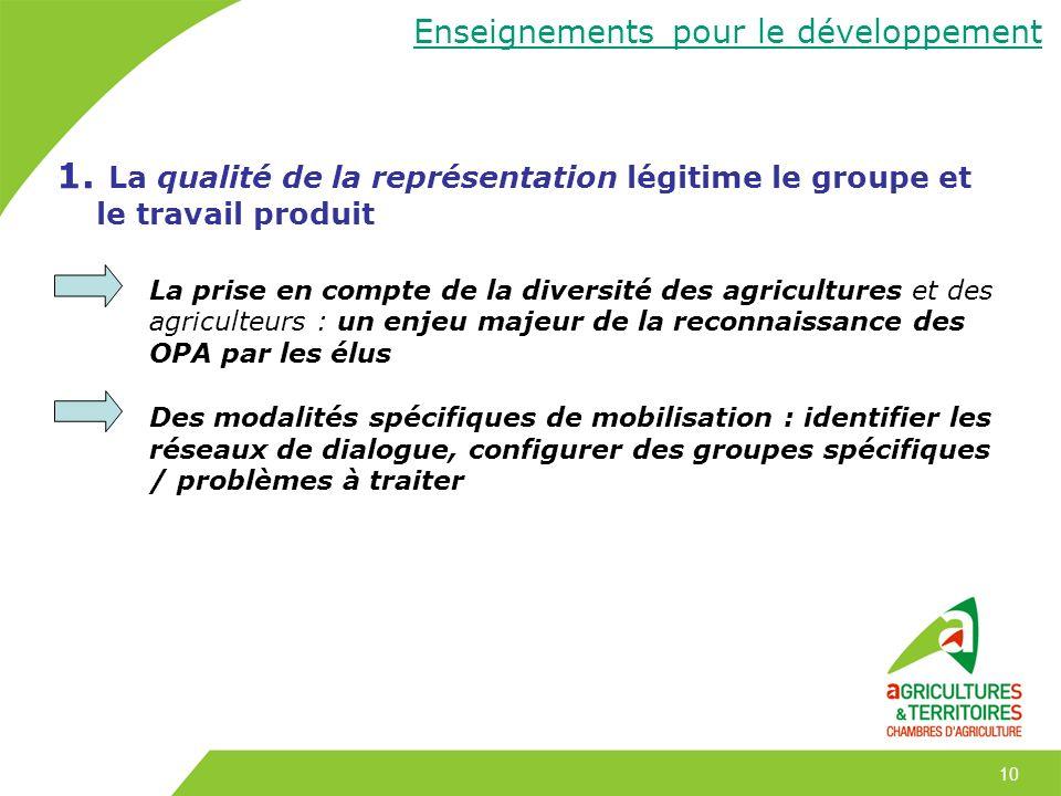 10 1. La qualité de la représentation légitime le groupe et le travail produit La prise en compte de la diversité des agricultures et des agriculteurs