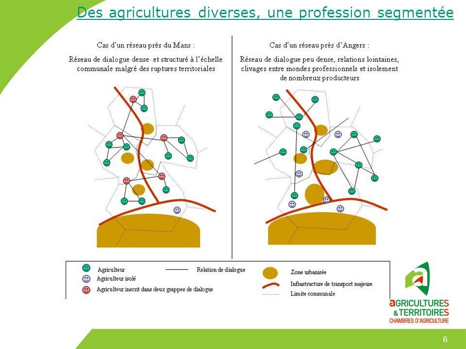 6 Des agricultures diverses, une profession segmentée