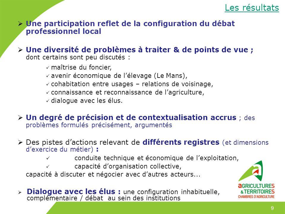 9 Les résultats Une participation reflet de la configuration du débat professionnel local Une diversité de problèmes à traiter & de points de vue ; do