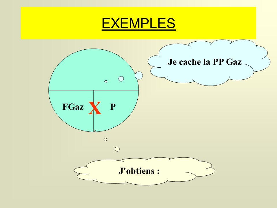 Dur, dur à retenir ces 3 formules ! Alors une astuce … (Ed BETT) Le diagramme en T de Dalton PP Gaz FGazP Il suffit de cacher la valeur recherchée pou
