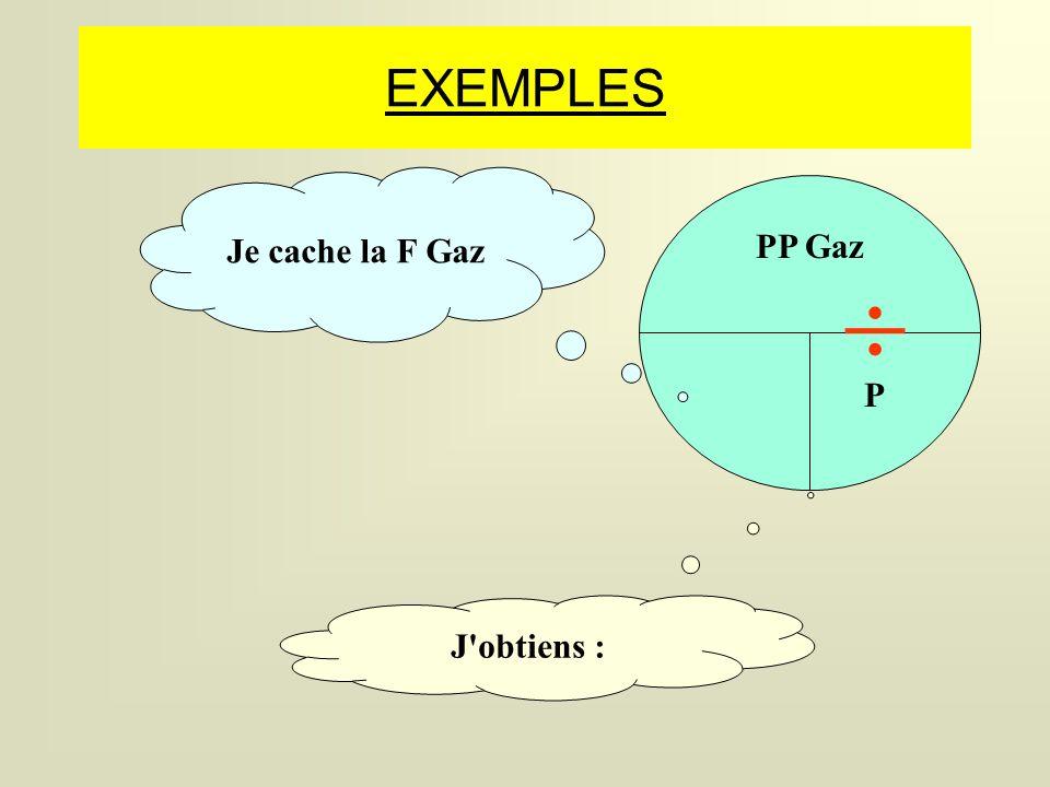 EXEMPLES Je cache la F Gaz J obtiens : PP Gaz P