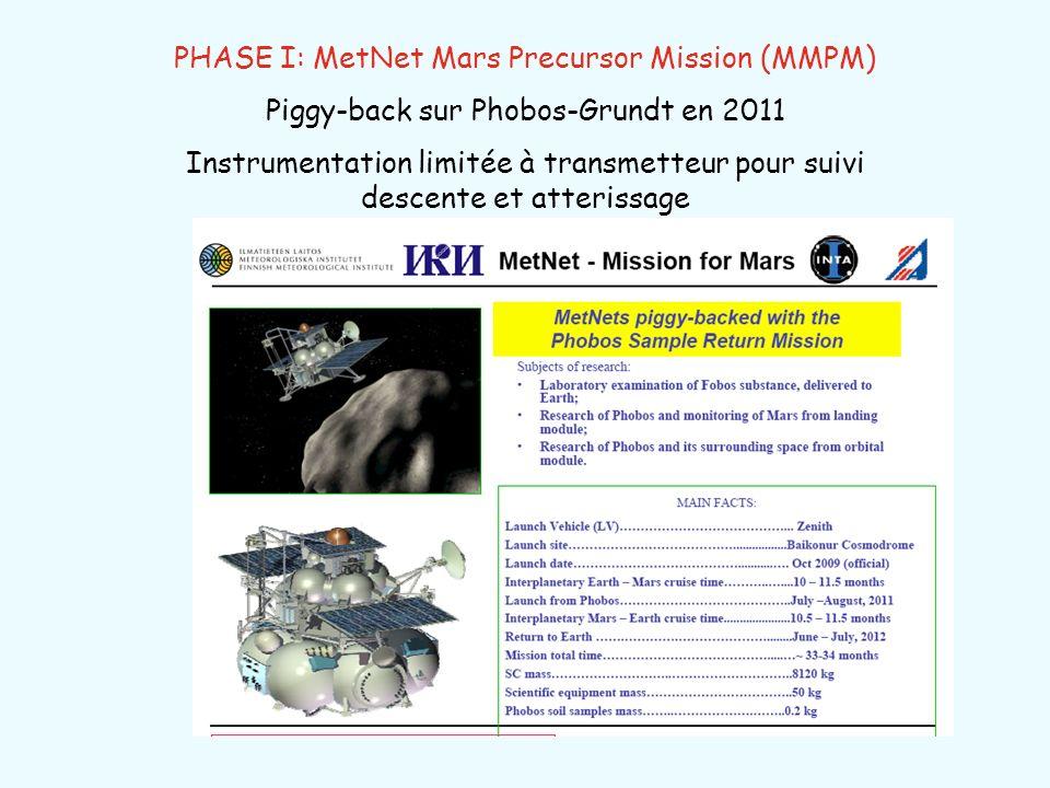 PHASE I: MetNet Mars Precursor Mission (MMPM) Piggy-back sur Phobos-Grundt en 2011 Instrumentation limitée à transmetteur pour suivi descente et atter