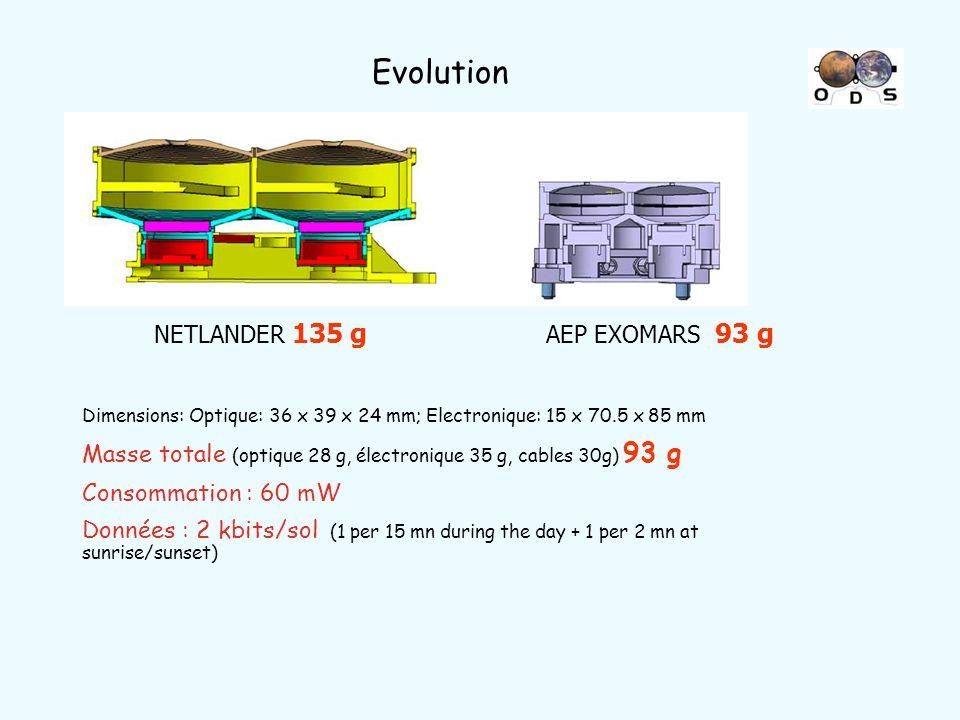 Evolution NETLANDER 135 g AEP EXOMARS 93 g Dimensions: Optique: 36 x 39 x 24 mm; Electronique: 15 x 70.5 x 85 mm Masse totale (optique 28 g, électroni