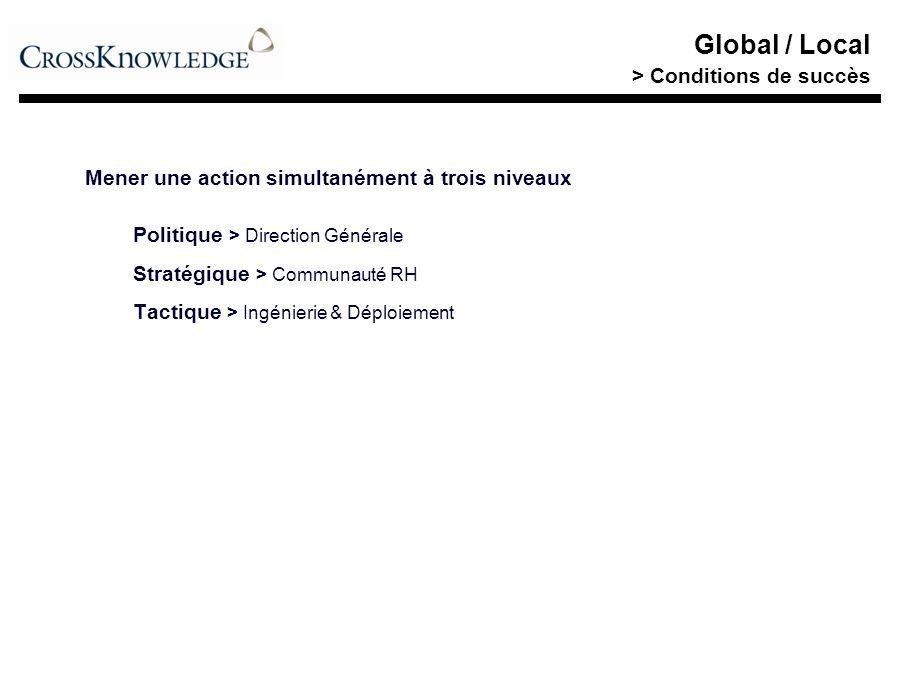 Global / Local > Conditions de succès Mener une action simultanément à trois niveaux Politique > Direction Générale Stratégique > Communauté RH Tactique > Ingénierie & Déploiement