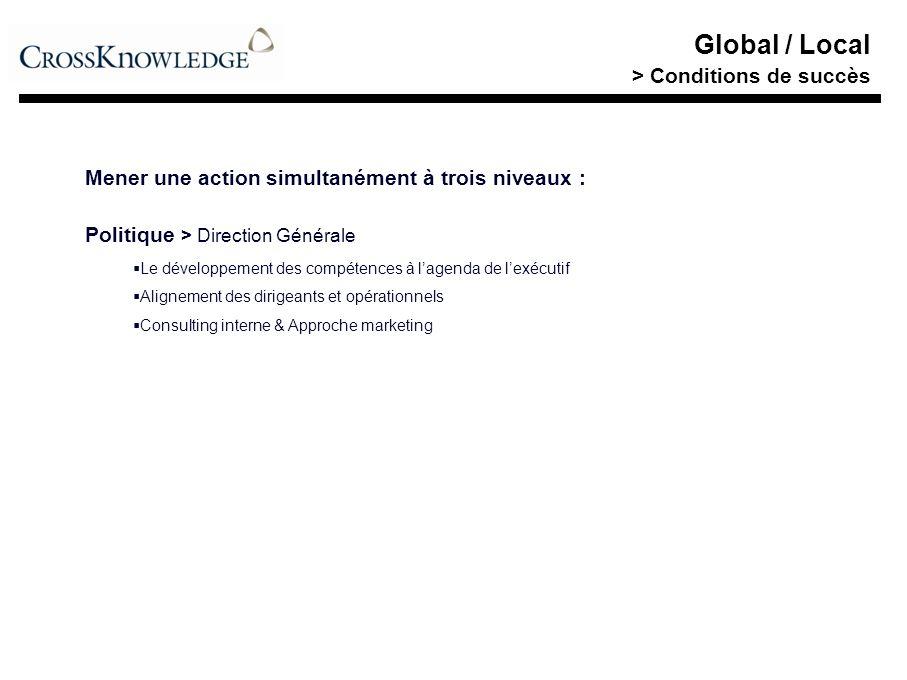 Global / Local > Conditions de succès Mener une action simultanément à trois niveaux : Politique > Direction Générale Le développement des compétences à lagenda de lexécutif Alignement des dirigeants et opérationnels Consulting interne & Approche marketing