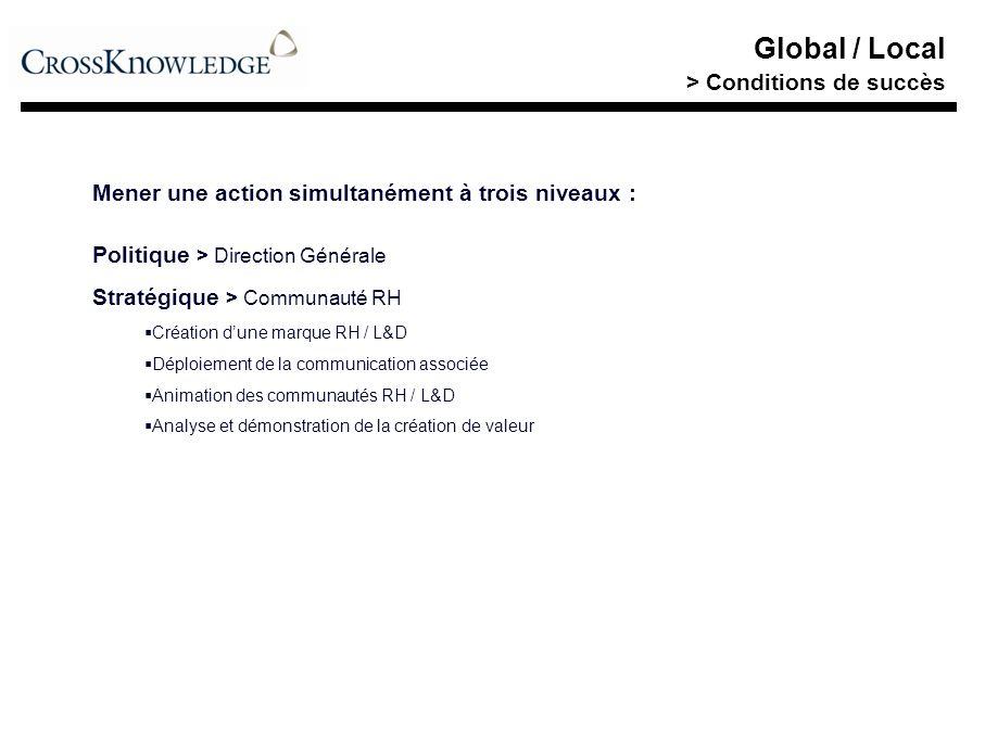 Global / Local > Conditions de succès Mener une action simultanément à trois niveaux : Politique > Direction Générale Stratégique > Communauté RH Créa