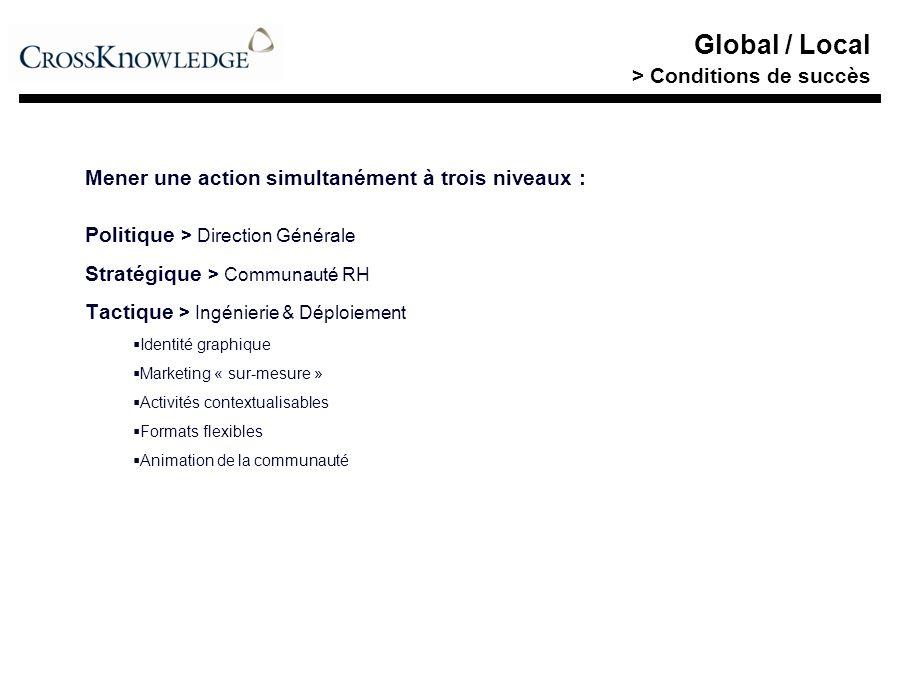 Global / Local > Conditions de succès Mener une action simultanément à trois niveaux : Politique > Direction Générale Stratégique > Communauté RH Tactique > Ingénierie & Déploiement Identité graphique Marketing « sur-mesure » Activités contextualisables Formats flexibles Animation de la communauté