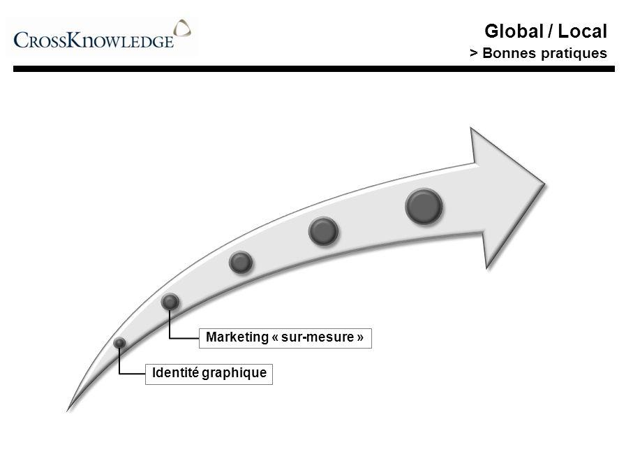 Identité graphique Marketing « sur-mesure » Global / Local > Bonnes pratiques