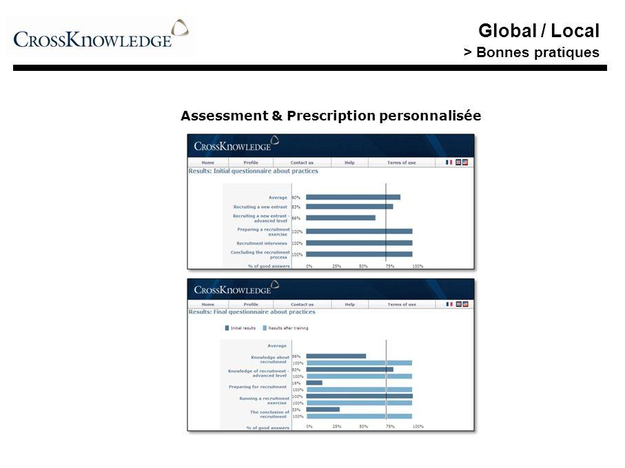 Global / Local > Bonnes pratiques Assessment & Prescription personnalisée