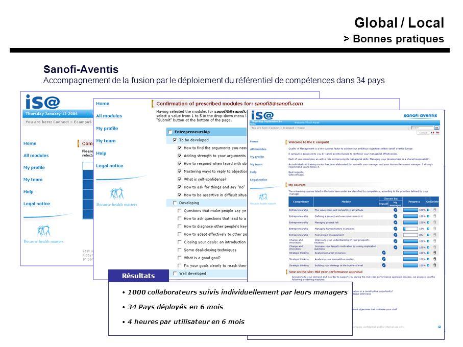 1000 collaborateurs suivis individuellement par leurs managers 34 Pays déployés en 6 mois 4 heures par utilisateur en 6 mois Résultats Global / Local > Bonnes pratiques Sanofi-Aventis Accompagnement de la fusion par le déploiement du référentiel de compétences dans 34 pays