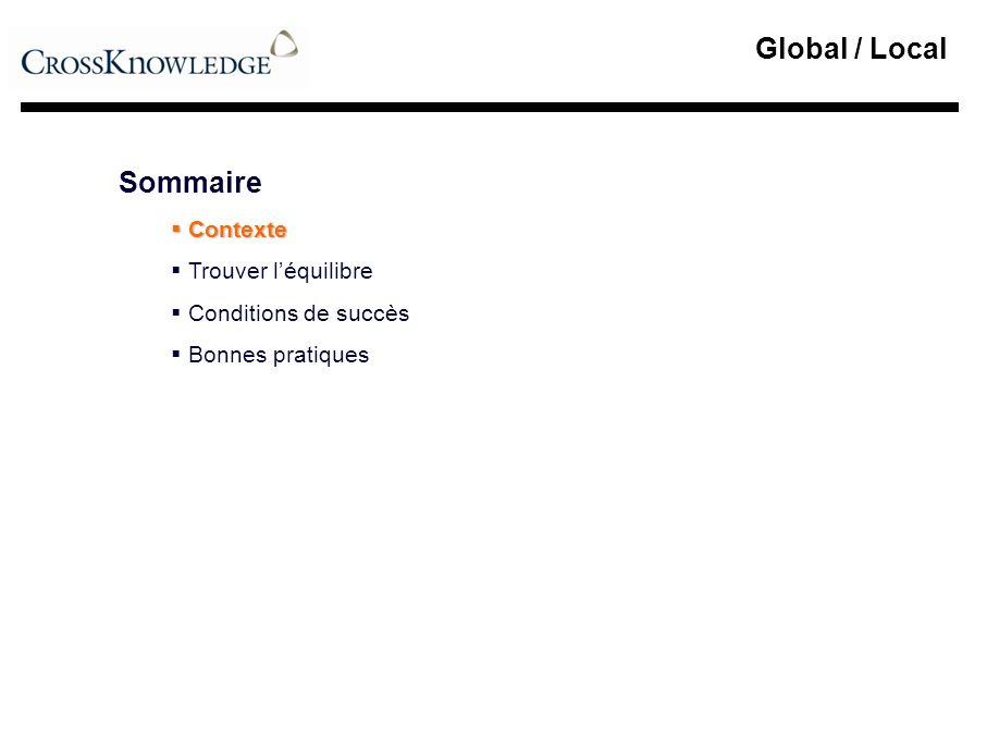 Global / Local > Contexte 80% des multinationales réalisent plus de la moitié de leur CA sur le leur marché régional dorigine La fonction RH est de plus en plus décentralisée Baromètre DGRH 2008 – CrossKnowledge & Cap Gemini