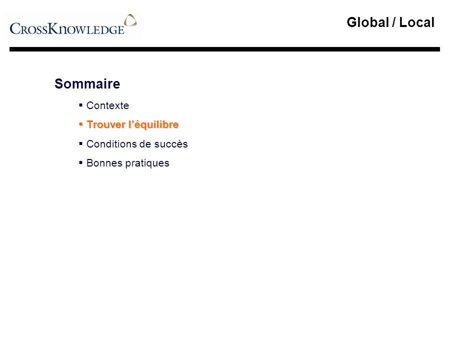 Global / Local Sommaire Contexte Trouver léquilibre Trouver léquilibre Conditions de succès Bonnes pratiques