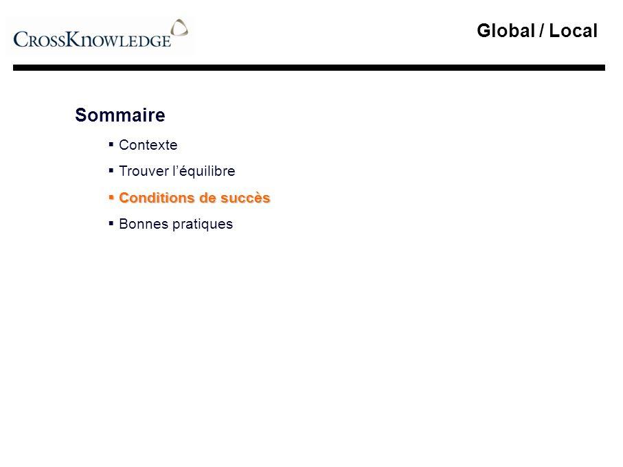 Identité graphique Marketing « sur-mesure » Activités « contextualisables » Global / Local > Bonnes pratiques