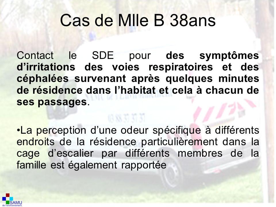 Cas de Mlle B 38ans Contact le SDE pour des symptômes dirritations des voies respiratoires et des céphalées survenant après quelques minutes de résidence dans lhabitat et cela à chacun de ses passages.
