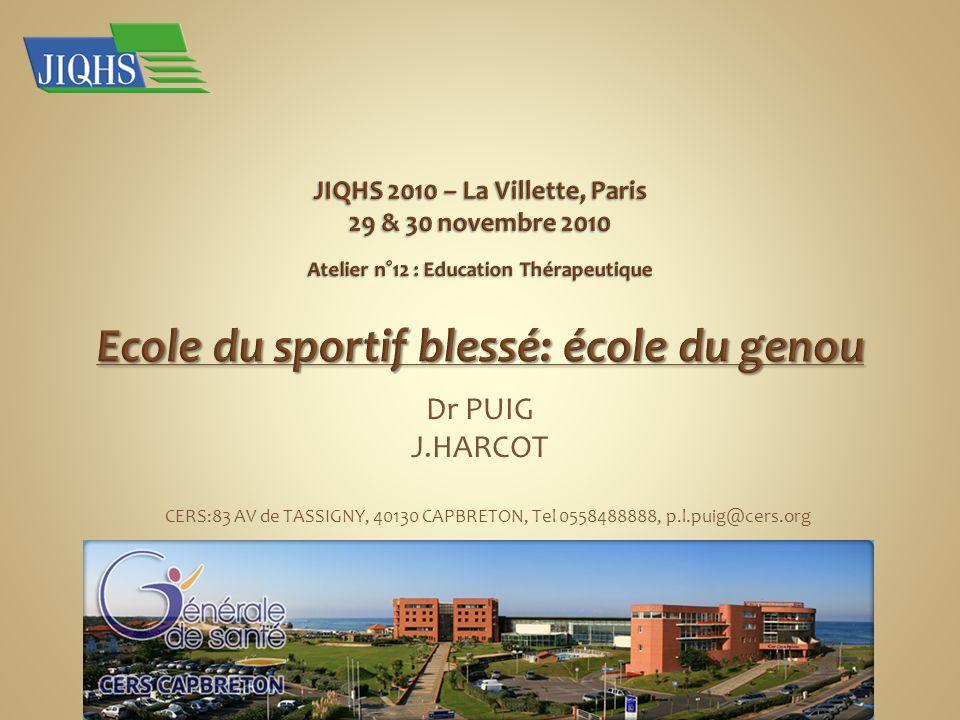 Le sport en France 34 millions de pratiquants 16 millions de licenciés 200.000 Clubs 6000 sportifs de haut niveau