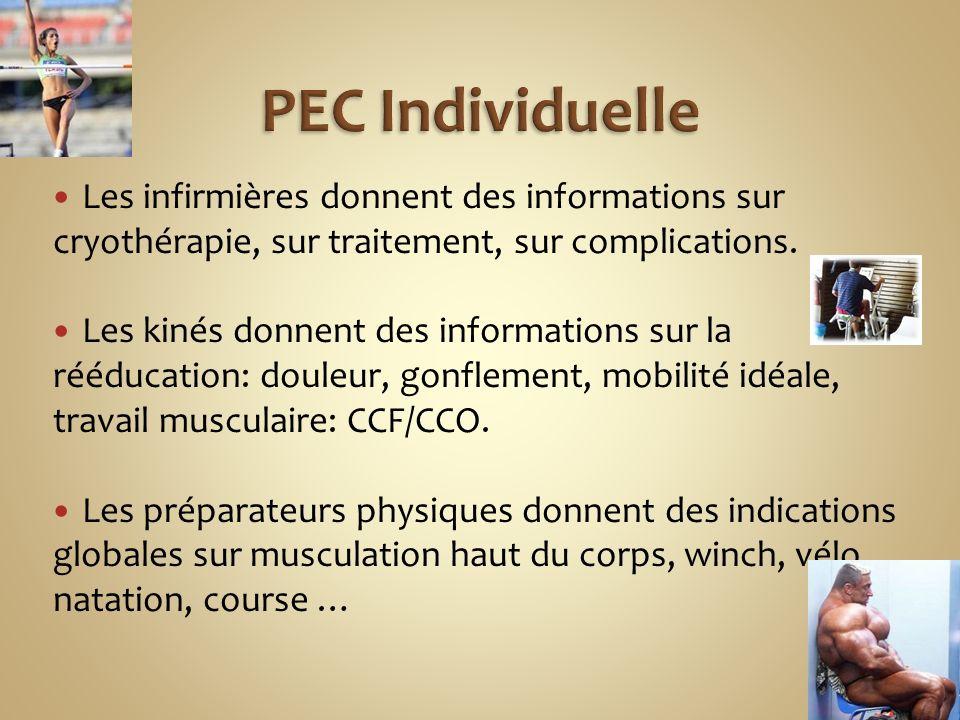Les infirmières donnent des informations sur cryothérapie, sur traitement, sur complications. Les kinés donnent des informations sur la rééducation: d