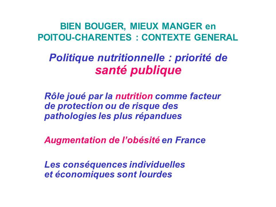 BIEN BOUGER, MIEUX MANGER en POITOU-CHARENTES : CONTEXTE GENERAL Politique nutritionnelle : priorité de santé publique Rôle joué par la nutrition comm