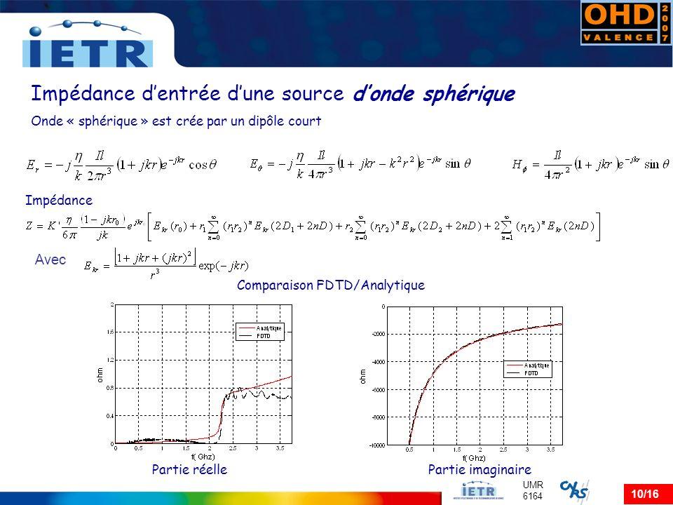 10/16 UMR 6164 Impédance dentrée dune source donde sphérique Onde « sphérique » est crée par un dipôle court Avec Impédance Comparaison FDTD/Analytiqu