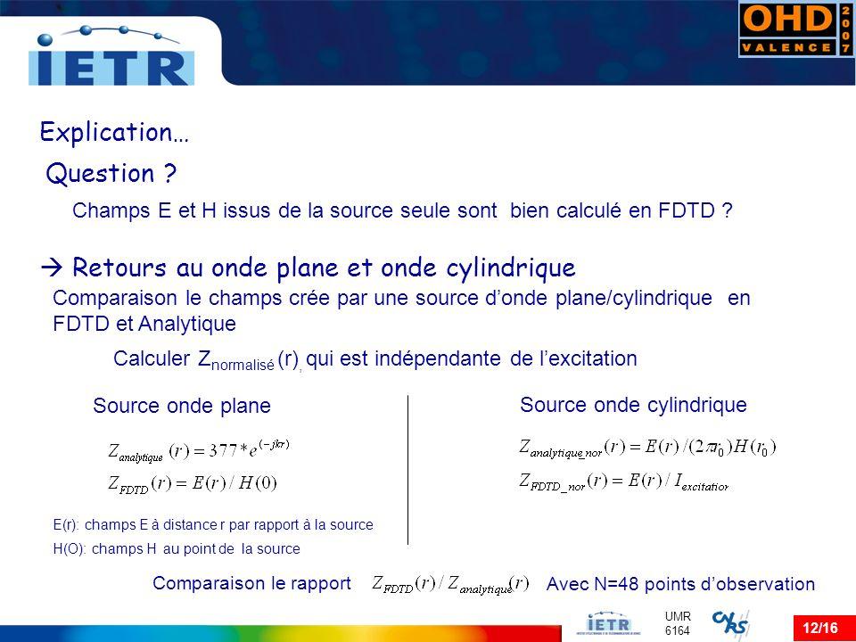 12/16 UMR 6164 Explication… Question ? Champs E et H issus de la source seule sont bien calculé en FDTD ? Retours au onde plane et onde cylindrique Co