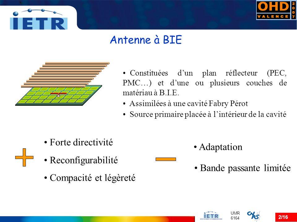 2/16 UMR 6164 Forte directivité Reconfigurabilité Compacité et légèreté Adaptation Constituées dun plan réflecteur (PEC, PMC…) et dune ou plusieurs co