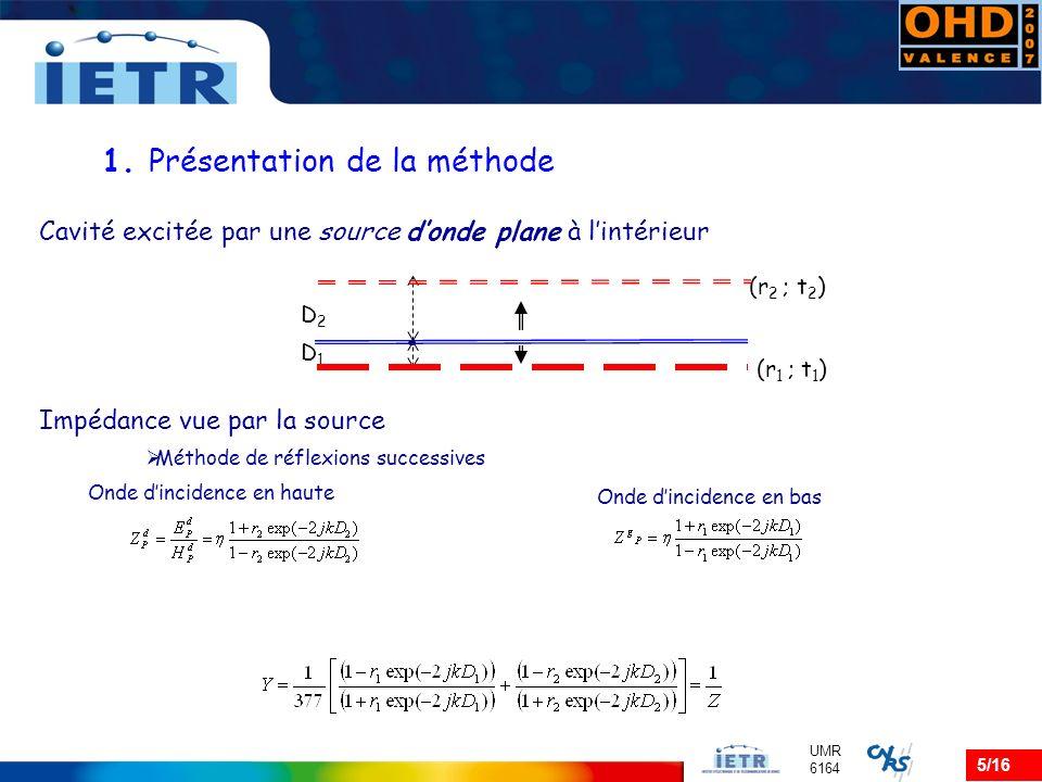 5/16 UMR 6164 1. Présentation de la méthode Cavité excitée par une source donde plane à lintérieur (r 1 ; t 1 ) (r 2 ; t 2 ) D1D1 D2D2 Impédance vue p