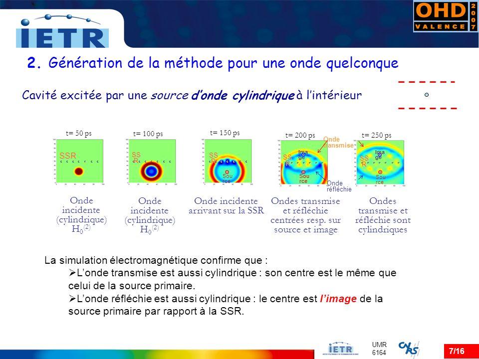 7/16 UMR 6164 2. Génération de la méthode pour une onde quelconque Cavité excitée par une source donde cylindrique à lintérieur Onde incidente (cylind