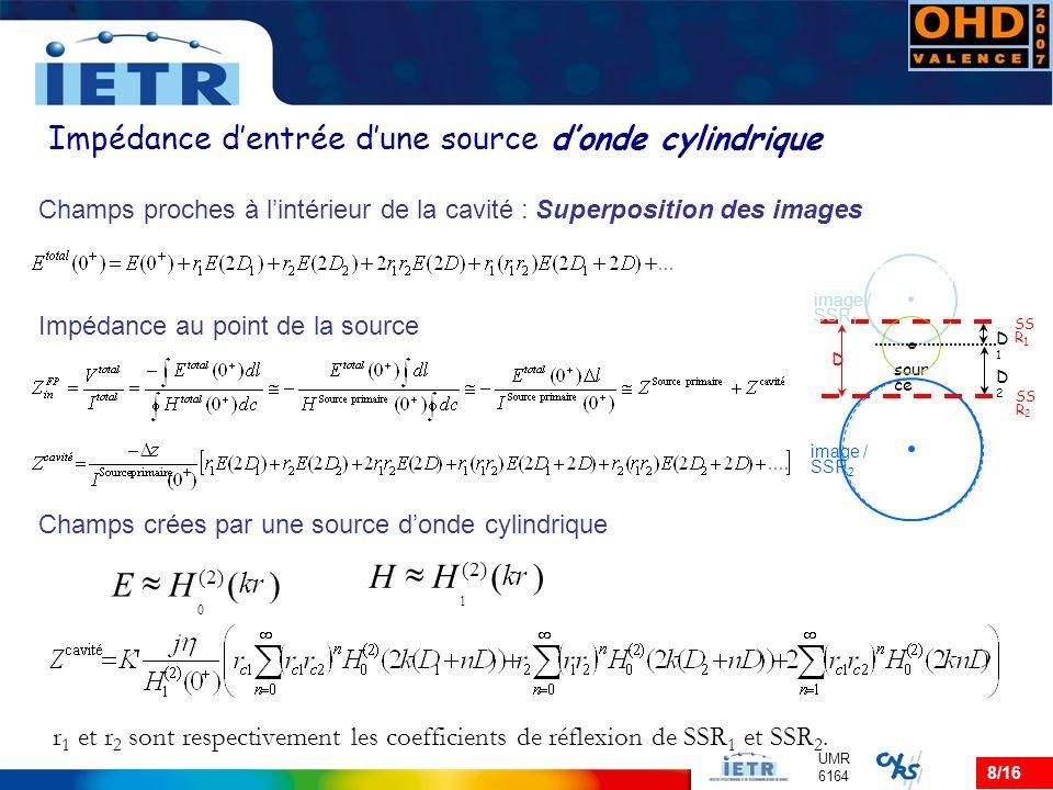 8/16 UMR 6164 Impédance dentrée dune source donde cylindrique r 1 et r 2 sont respectivement les coefficients de réflexion de SSR 1 et SSR 2. )( )2( 1